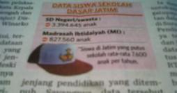 Foto Surabaya Post Halaman 5 Edisi 21 Pebruari 2012