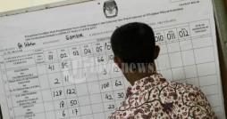 Rekapitulasi suara Pemilukada DKI Jakarta 2012 (tribunnews.com)